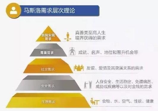 中国人口红利现状_新人口红利